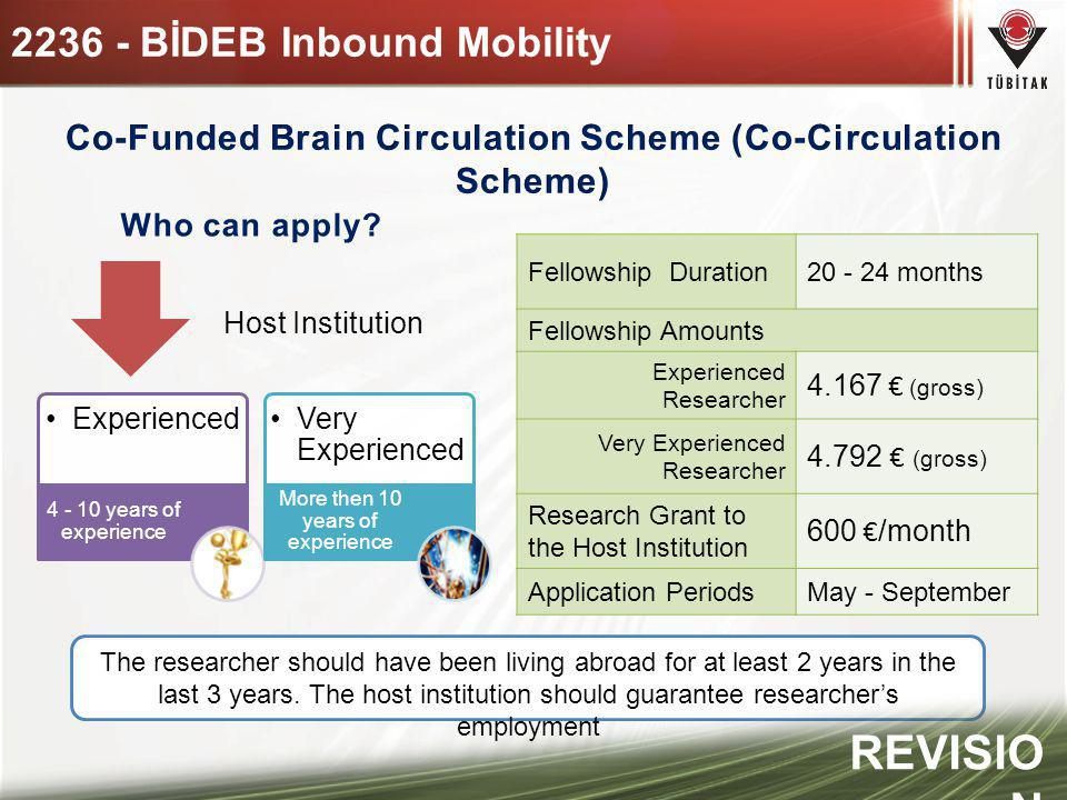 Co-Funded Brain Circulation Scheme (Co-Circulation Scheme)