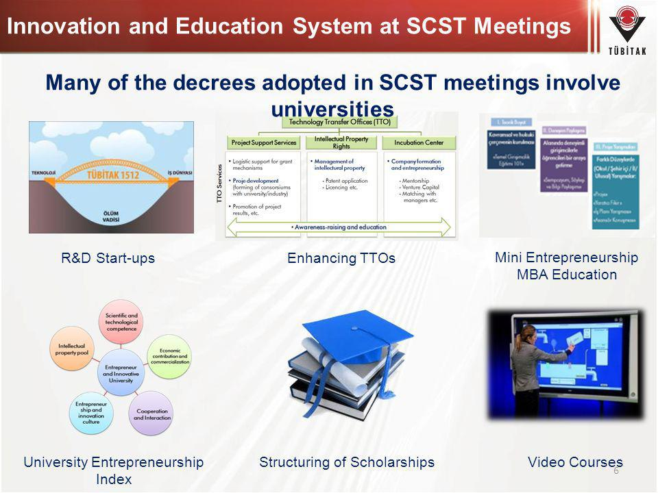 Innovation and Education System at SCST Meetings
