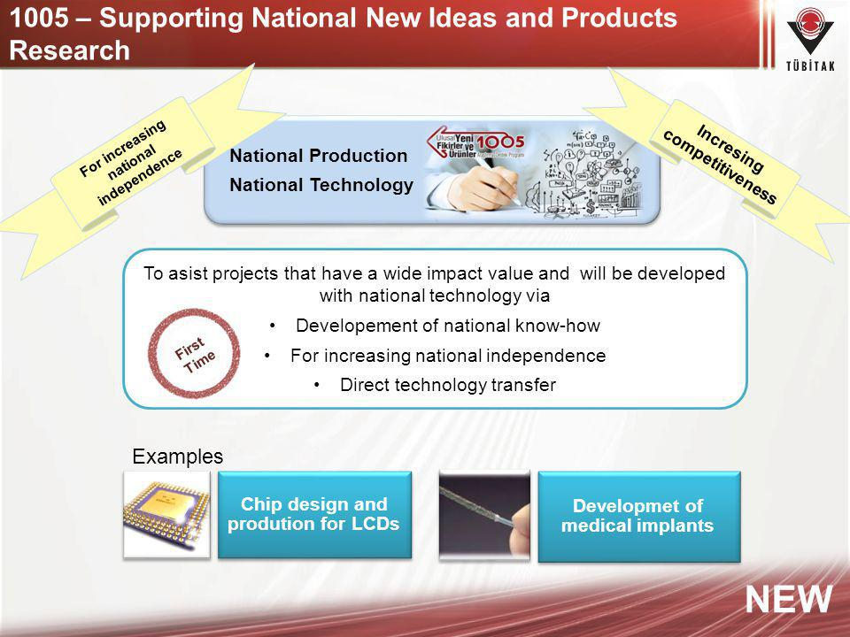 1005 – Supporting National New Ideas and Products Research