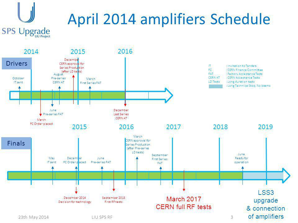 April 2014 amplifiers Schedule