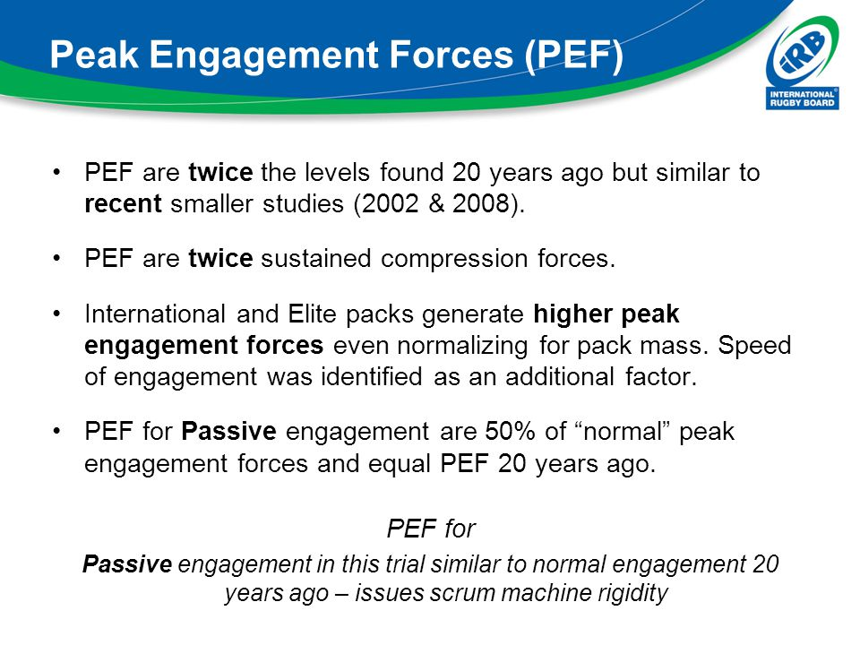 Peak Engagement Forces (PEF)