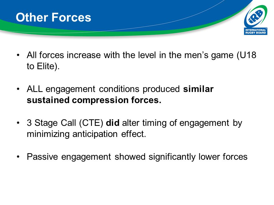 Other Forces All forces increase with the level in the men's game (U18 to Elite).