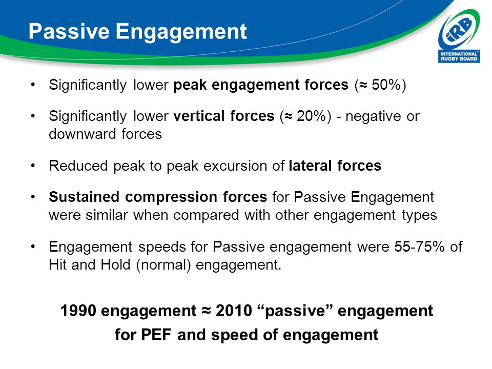 Passive Engagement 1990 engagement ≈ 2010 passive engagement