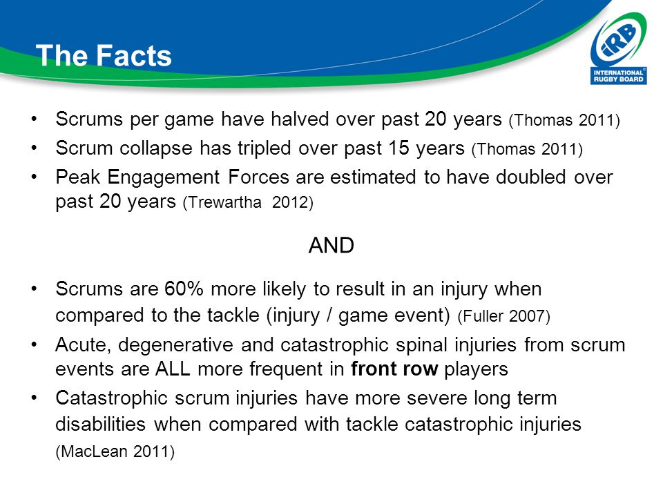 The Facts Scrums per game have halved over past 20 years (Thomas 2011) Scrum collapse has tripled over past 15 years (Thomas 2011)