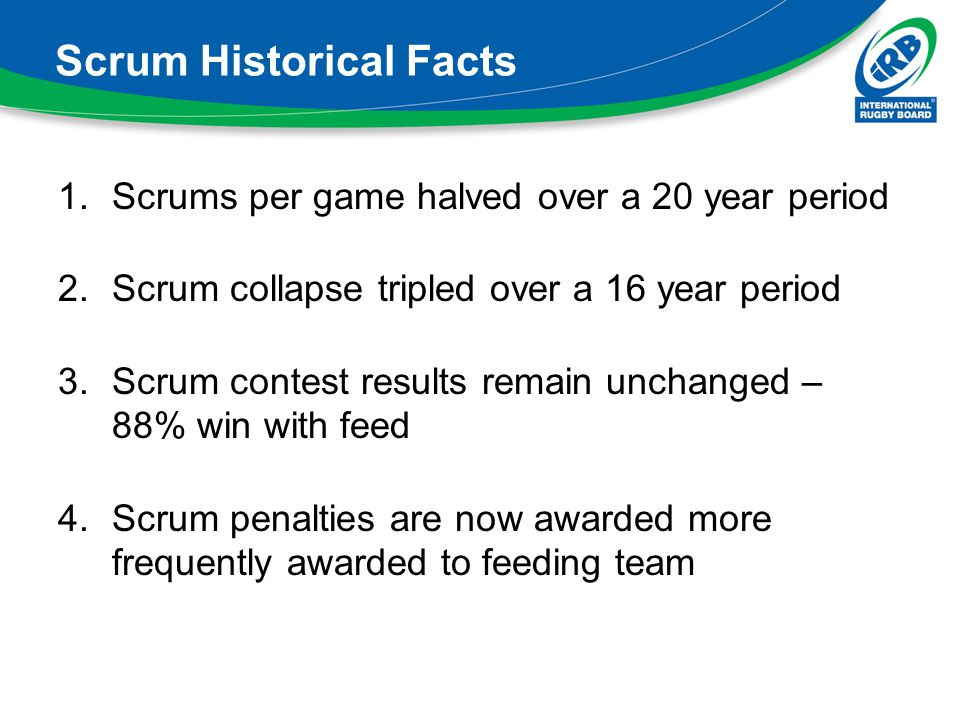 Scrum Historical Facts