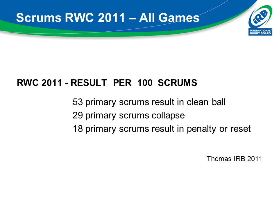 Scrums RWC 2011 – All Games RWC 2011 - RESULT PER 100 SCRUMS