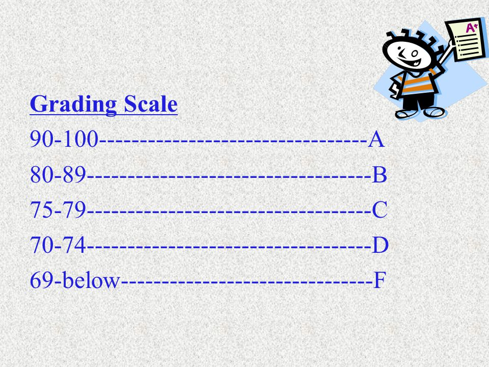 Grading Scale 90-100---------------------------------A. 80-89-----------------------------------B.