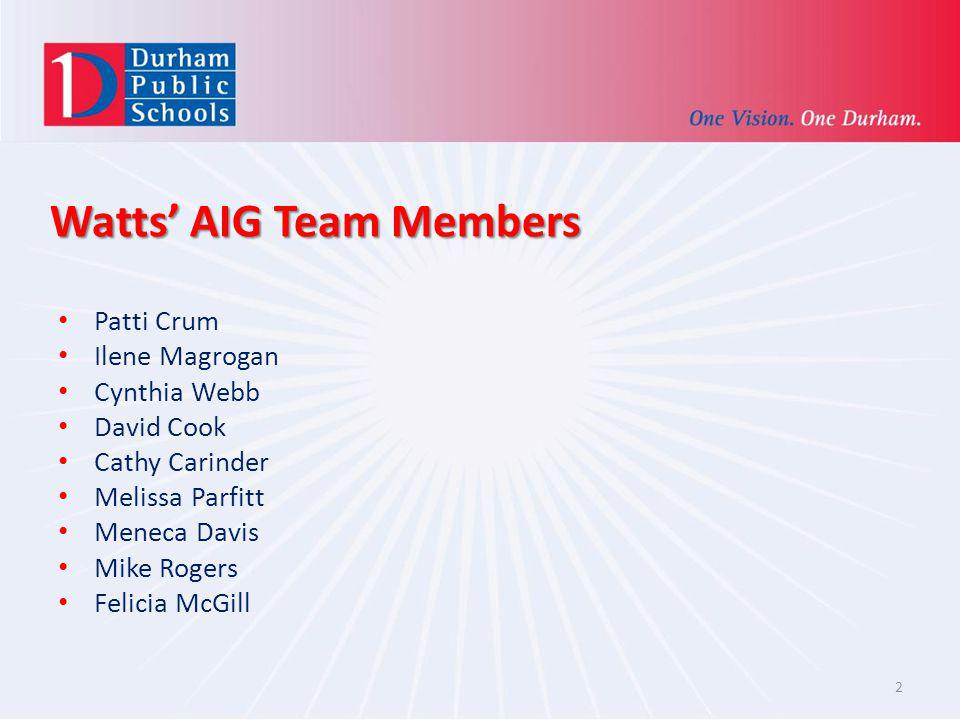 Watts' AIG Team Members