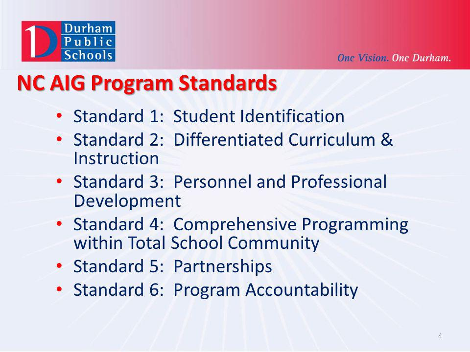 NC AIG Program Standards