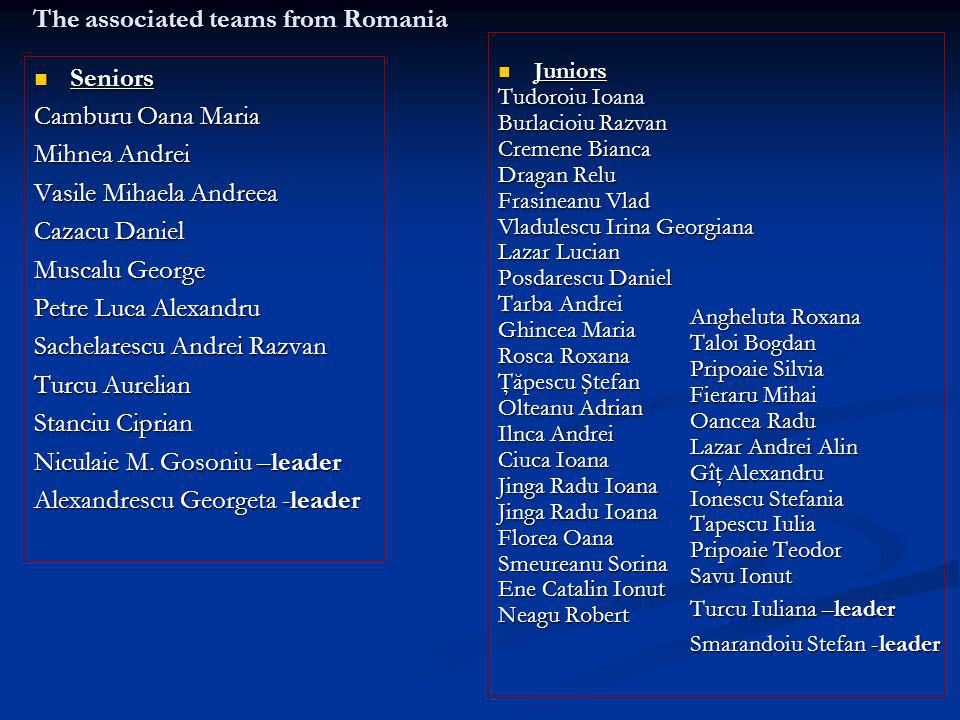 The associated teams from Romania