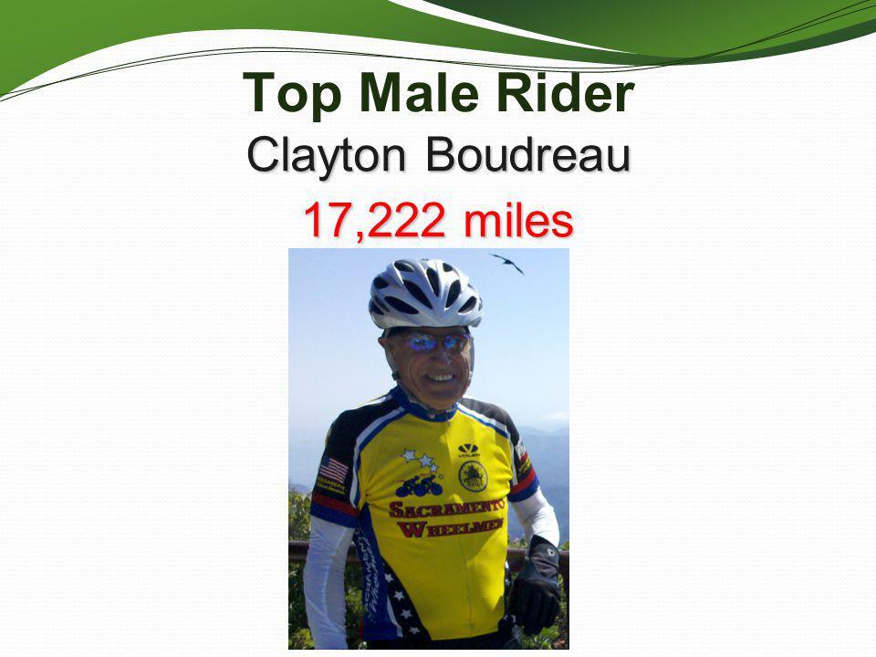 Clayton Boudreau 17,222 miles