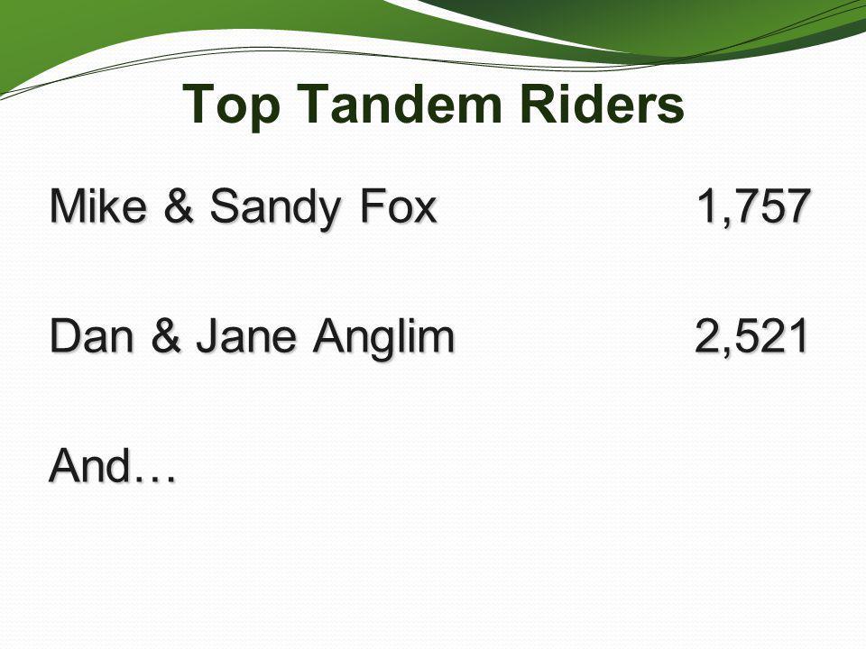 Top Tandem Riders Mike & Sandy Fox 1,757 Dan & Jane Anglim 2,521 And…