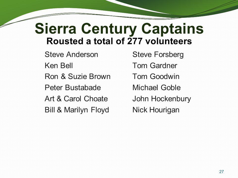 Sierra Century Captains