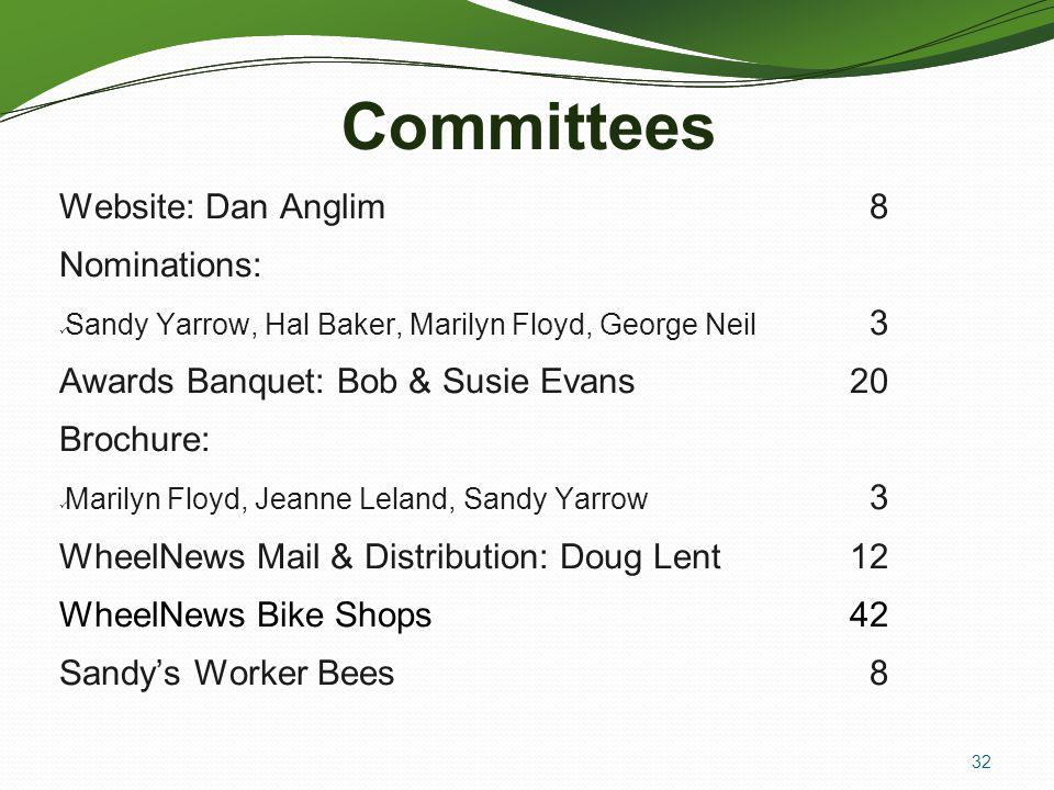 Committees Website: Dan Anglim 8 Nominations: