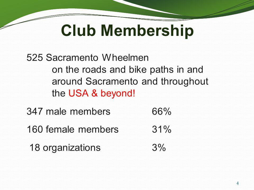 Club Membership 525 Sacramento Wheelmen