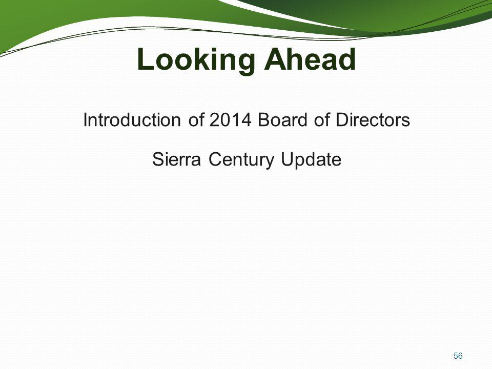 Introduction of 2014 Board of Directors