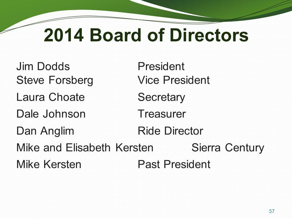 2014 Board of Directors