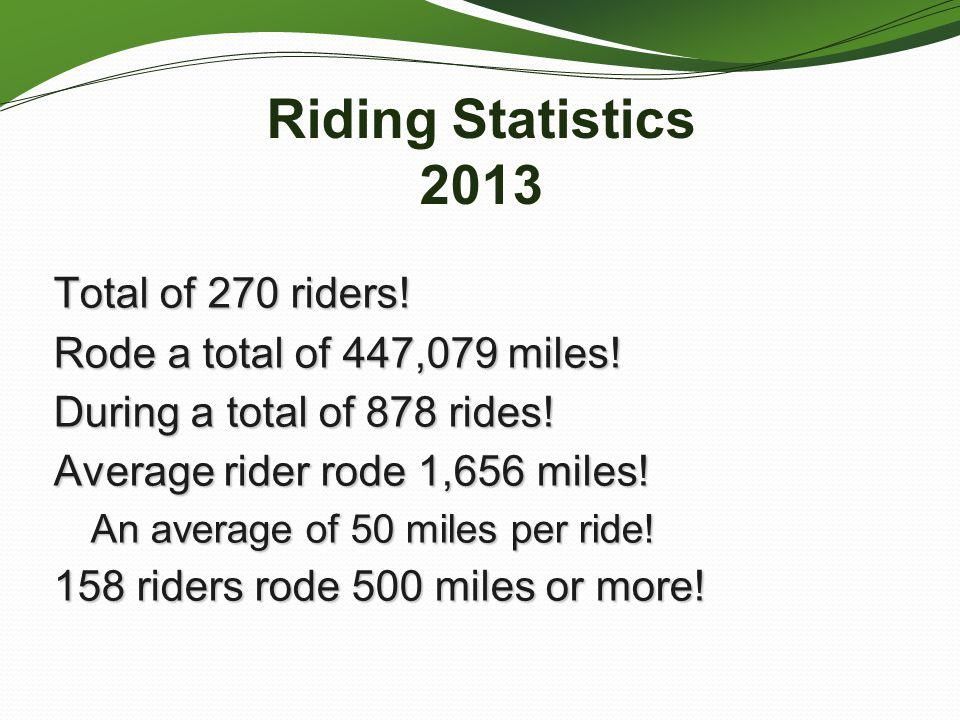 Riding Statistics 2013 Total of 270 riders!