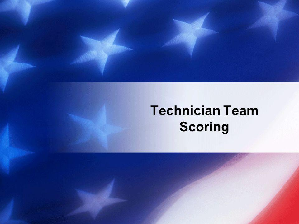 Technician Team Scoring