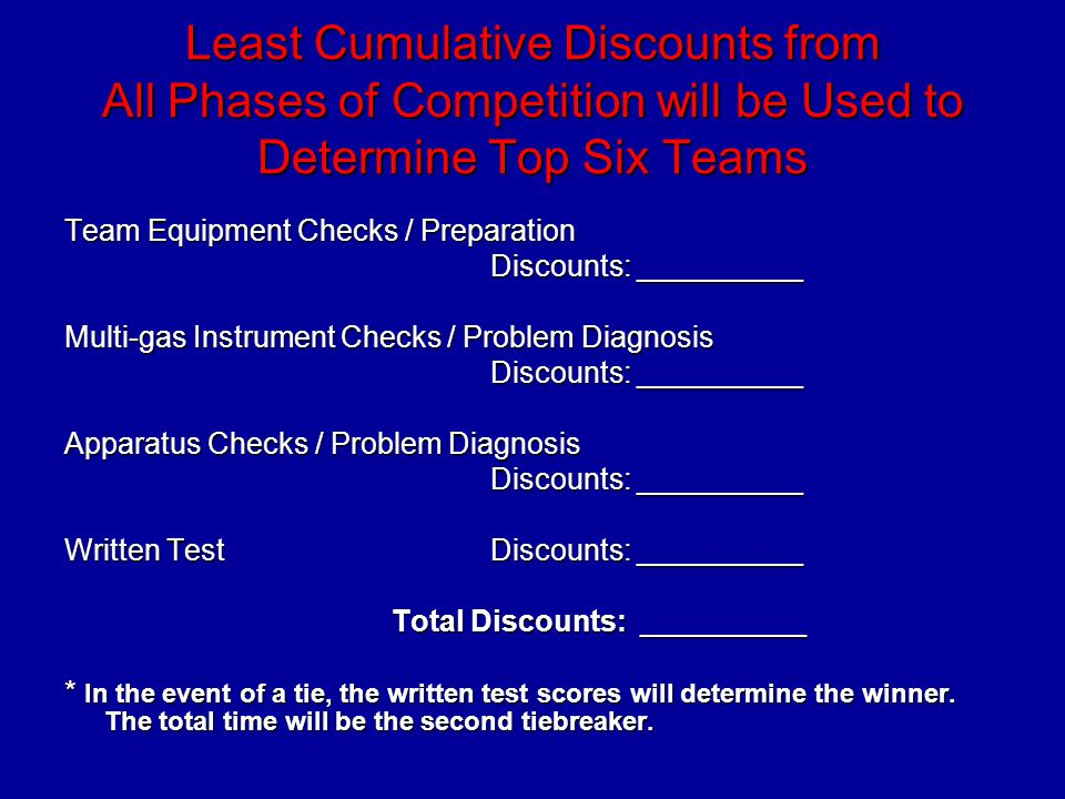 Least Cumulative Discounts from All Phases of Competition will be Used to Determine Top Six Teams