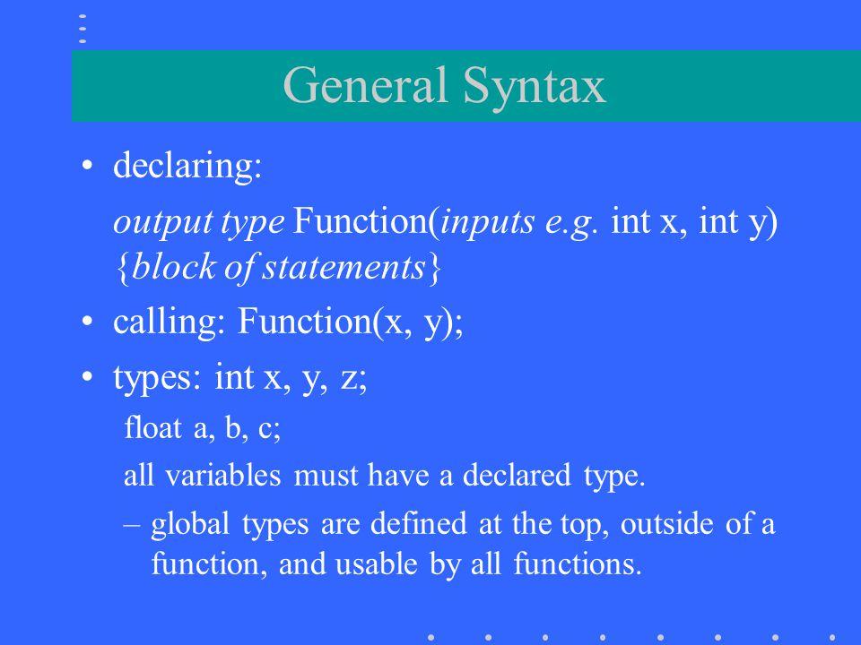 General Syntax declaring: