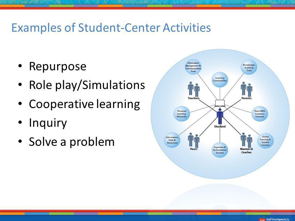Examples of Student-Center Activities