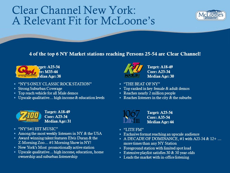 Clear Channel New York: A Relevant Fit for McLoone's
