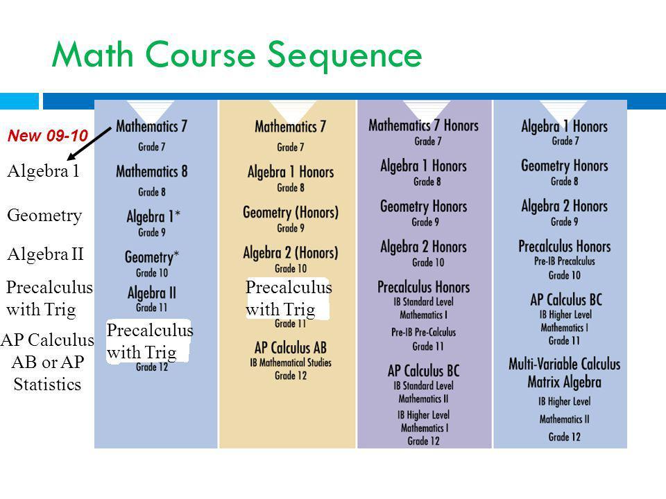 AP Calculus AB or AP Statistics