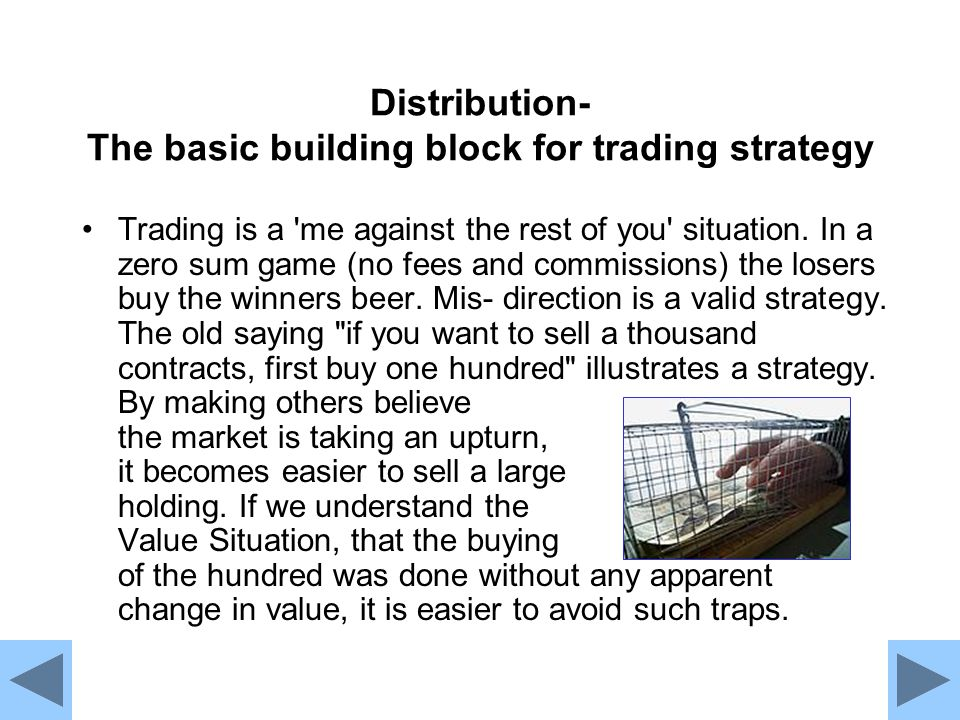 Distribution- The basic building block for trading strategy