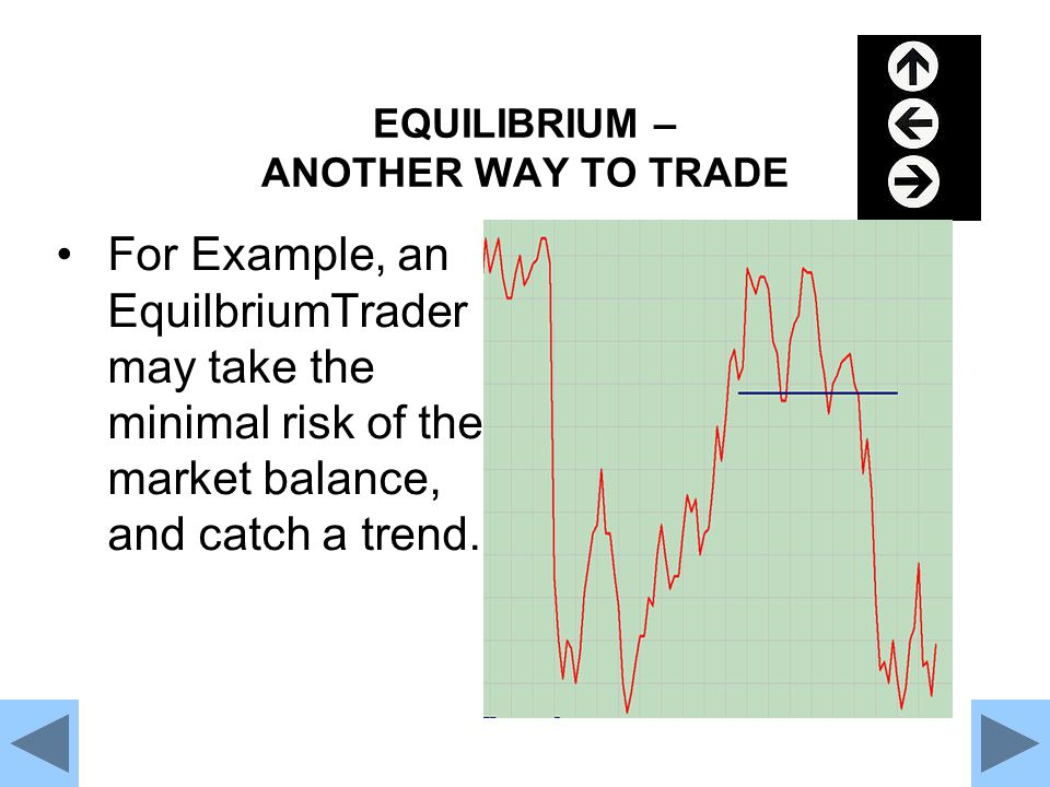 EQUILIBRIUM – ANOTHER WAY TO TRADE