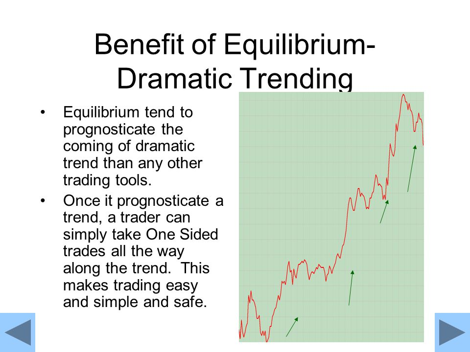 Benefit of Equilibrium-Dramatic Trending