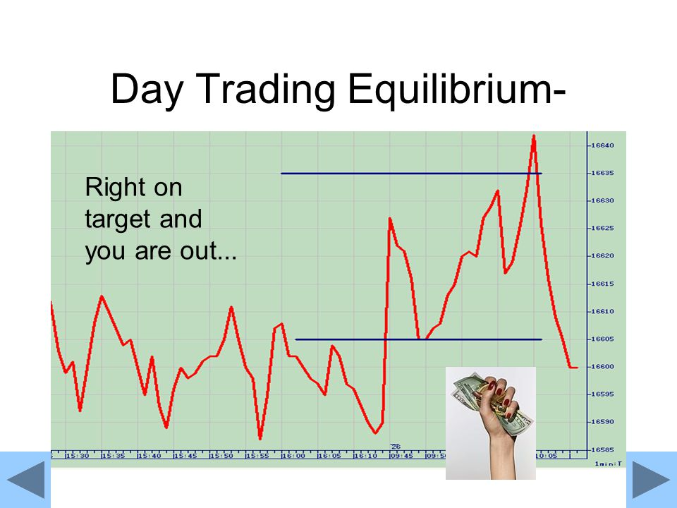 Day Trading Equilibrium-