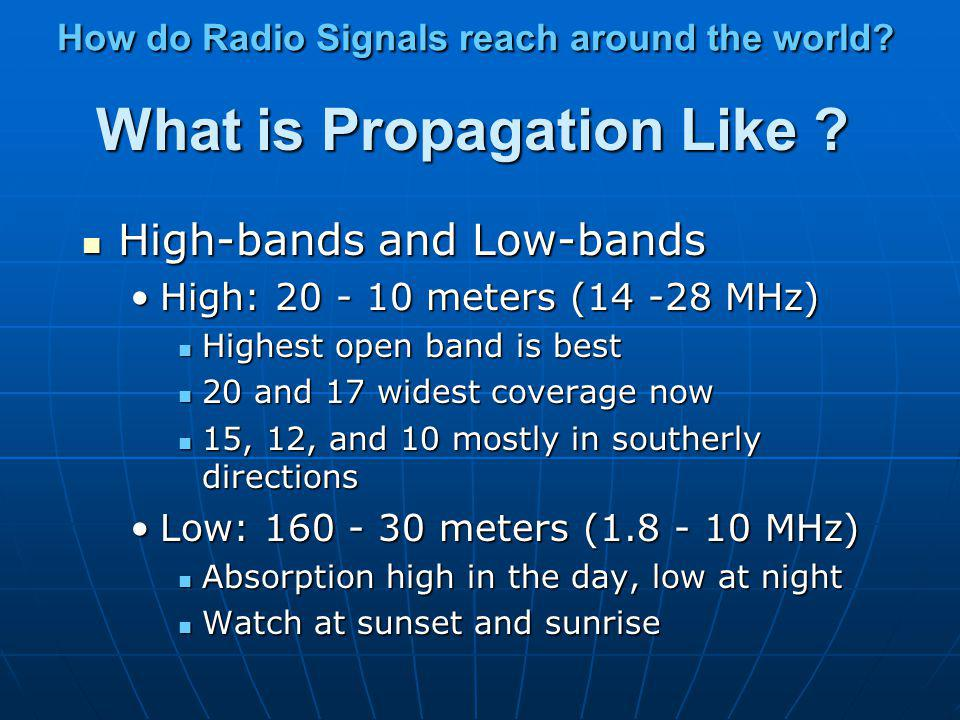 What is Propagation Like