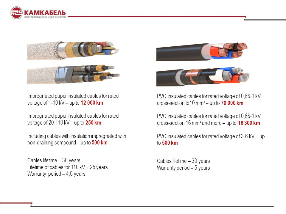 Impregnated paper insulated cables for rated