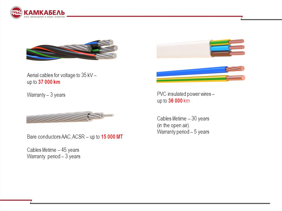 Aerial cables for voltage to 35 kV –