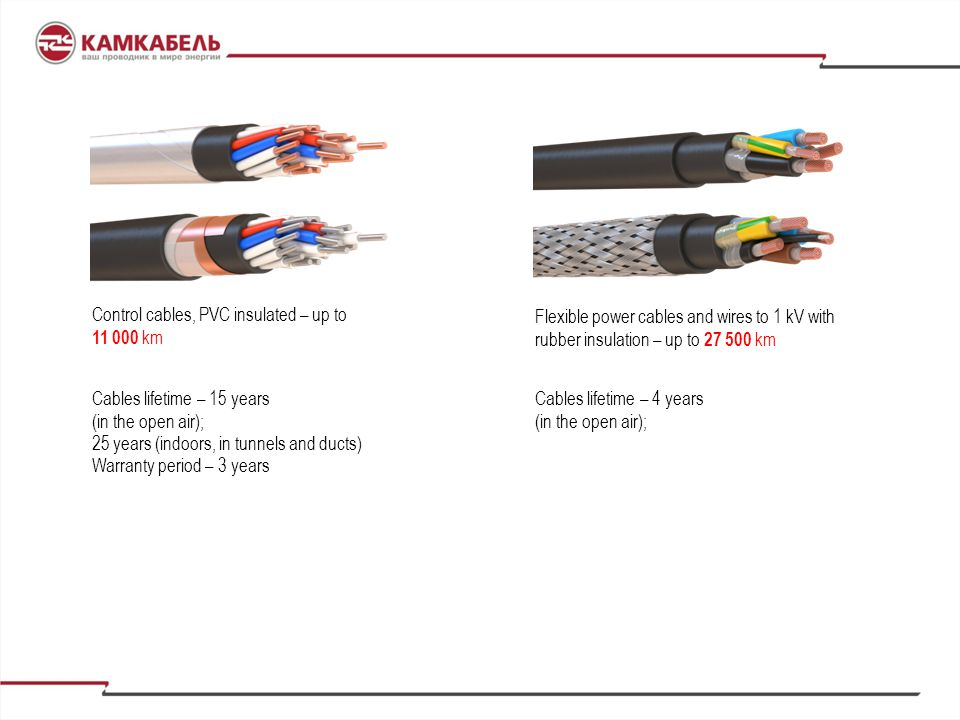 Control cables, PVC insulated – up to 11 000 km
