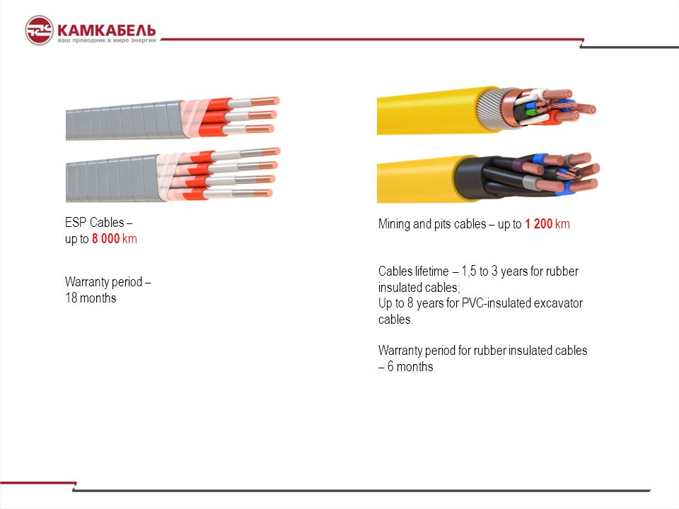 ESP Cables – up to 8 000 km. Mining and pits cables – up to 1 200 km. Cables lifetime – 1,5 to 3 years for rubber insulated cables;