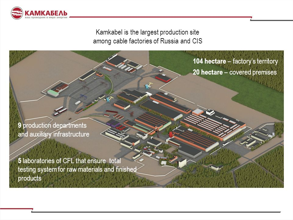 Kamkabel is the largest production site