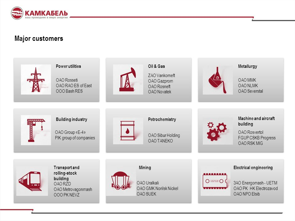Major customers Power utilities Oil & Gas Metallurgy ZAO Vankorneft