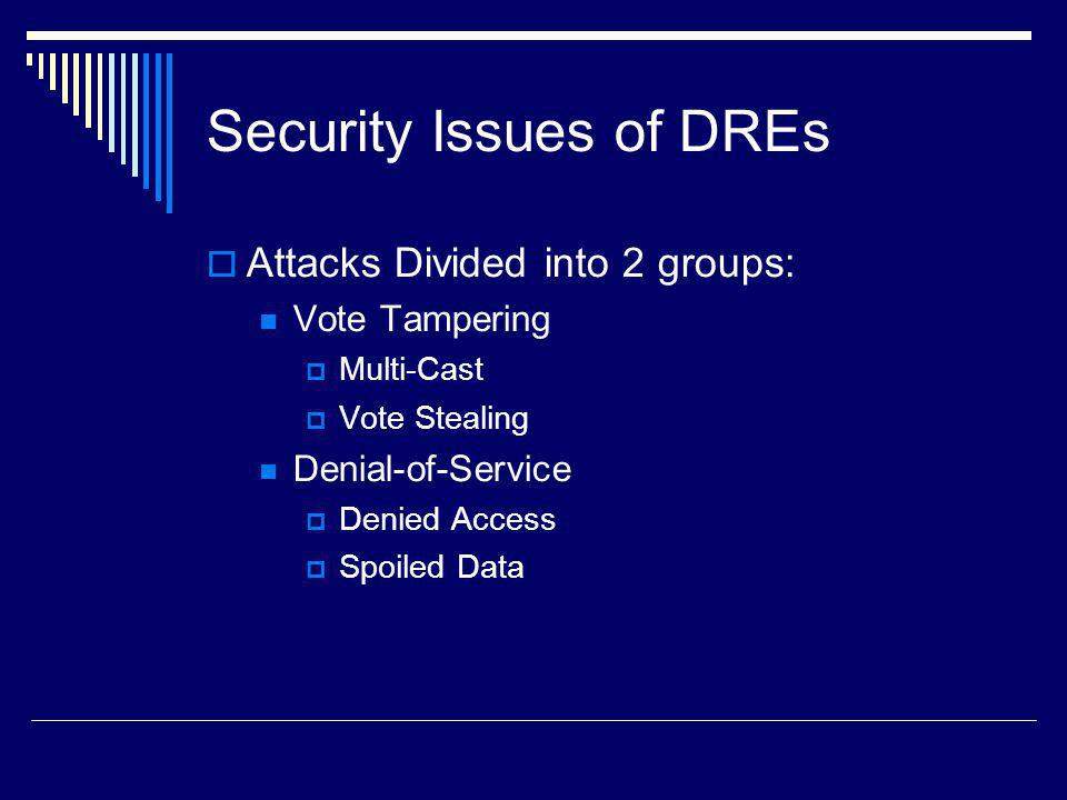 Security Issues of DREs