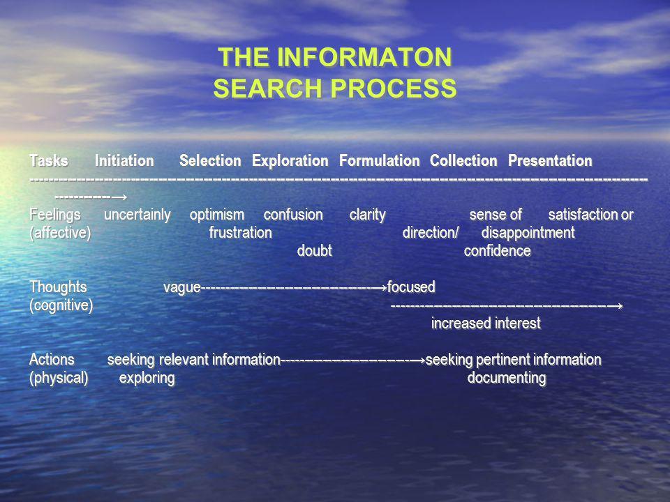 THE INFORMATON SEARCH PROCESS