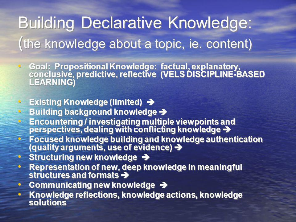Building Declarative Knowledge: (the knowledge about a topic, ie