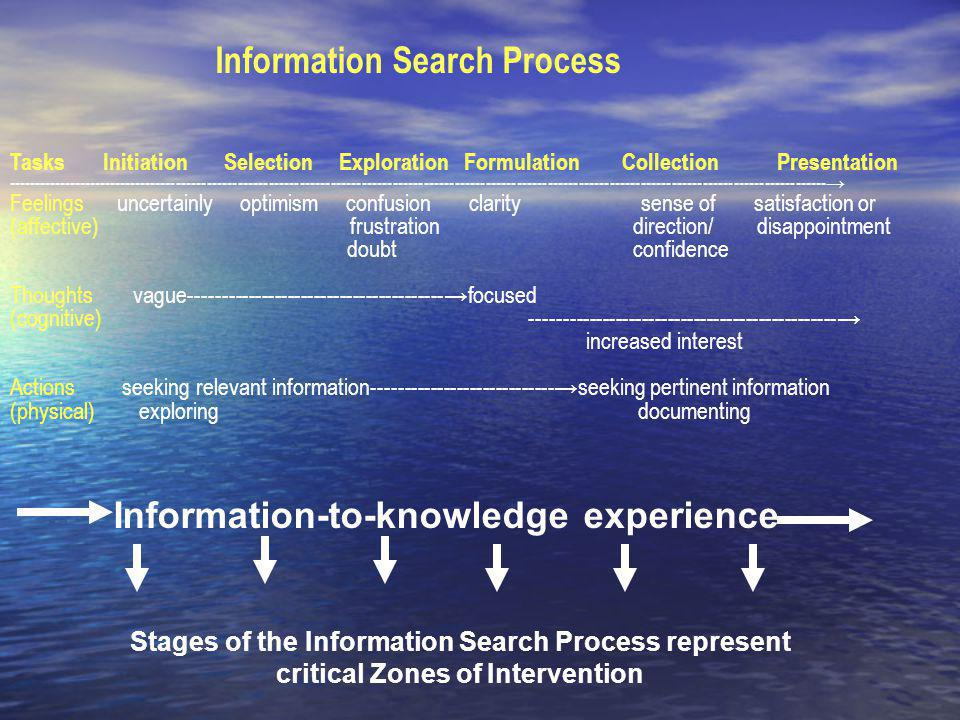 Information-to-knowledge experience