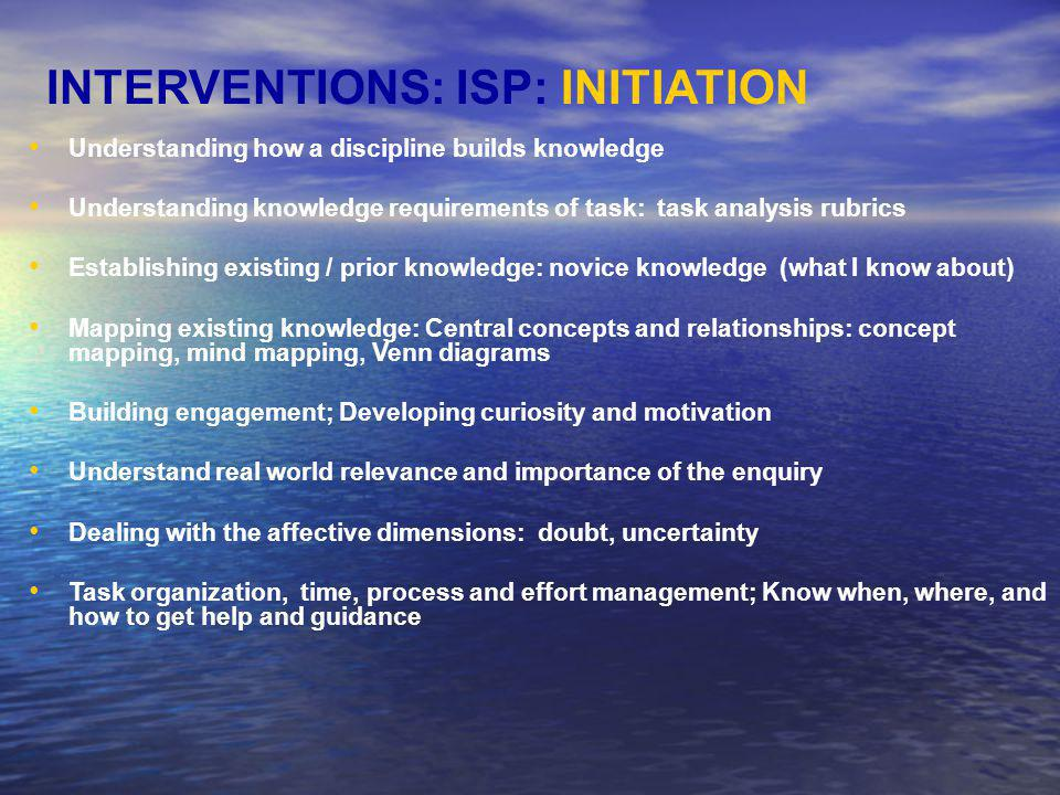 INTERVENTIONS: ISP: INITIATION