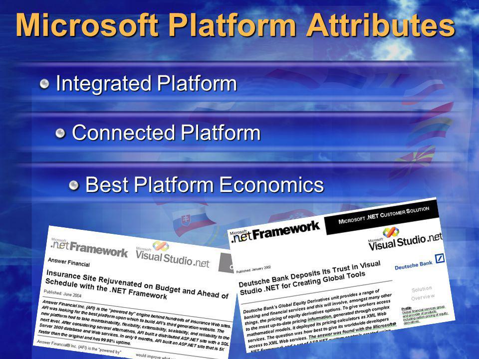 Microsoft Platform Attributes