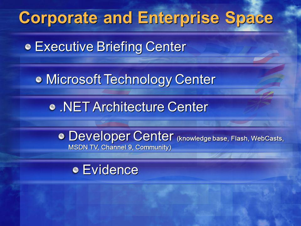 Corporate and Enterprise Space