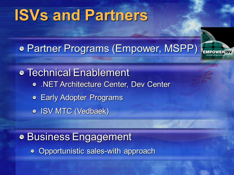 ISVs and Partners Partner Programs (Empower, MSPP)