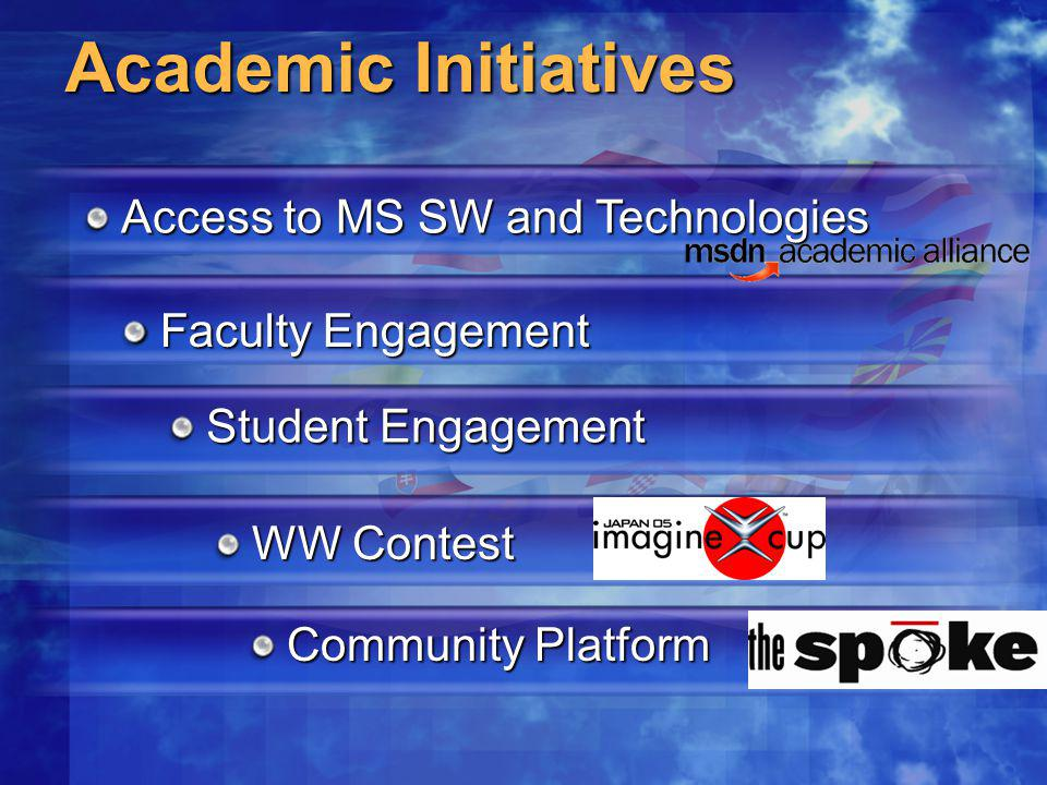 Academic Initiatives Access to MS SW and Technologies