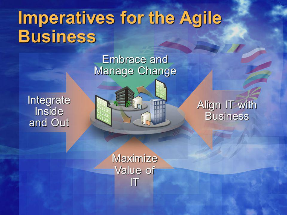 Imperatives for the Agile Business