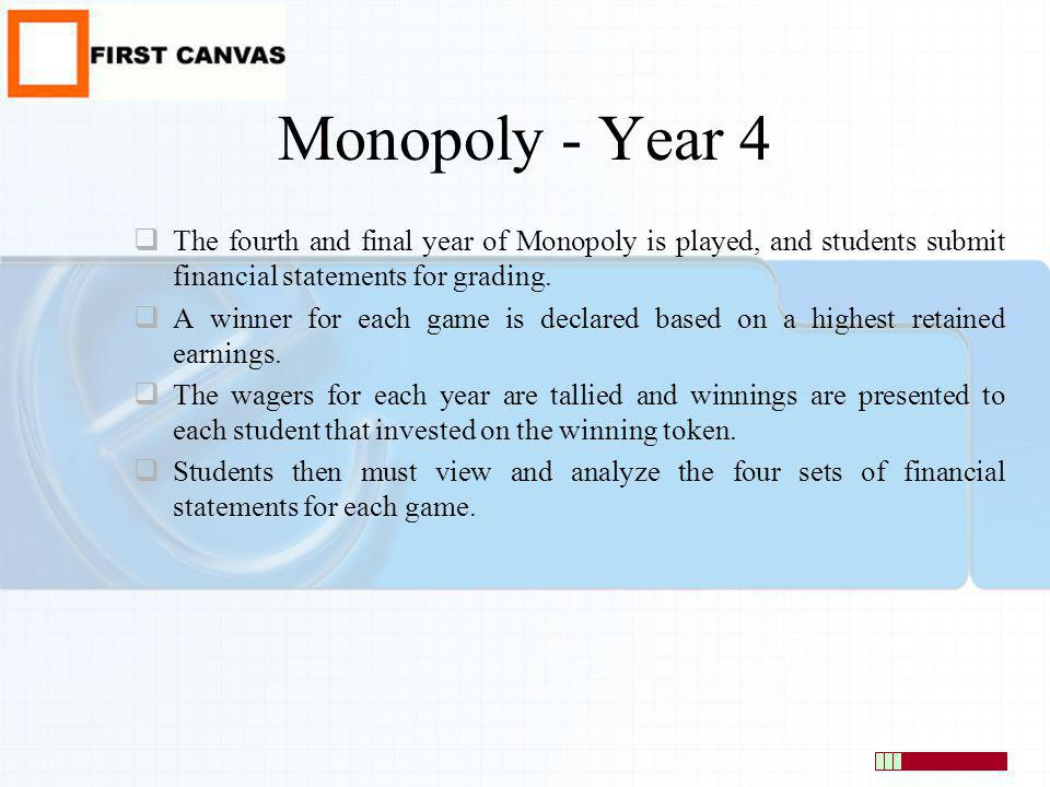 Monopoly - Year 4 The fourth and final year of Monopoly is played, and students submit financial statements for grading.